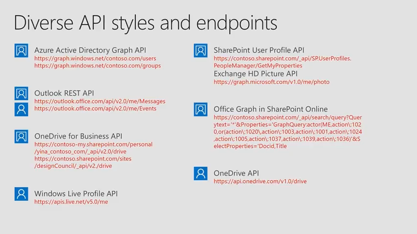 Exploring the Microsoft Graph - Eric D  Rohler - Web Development